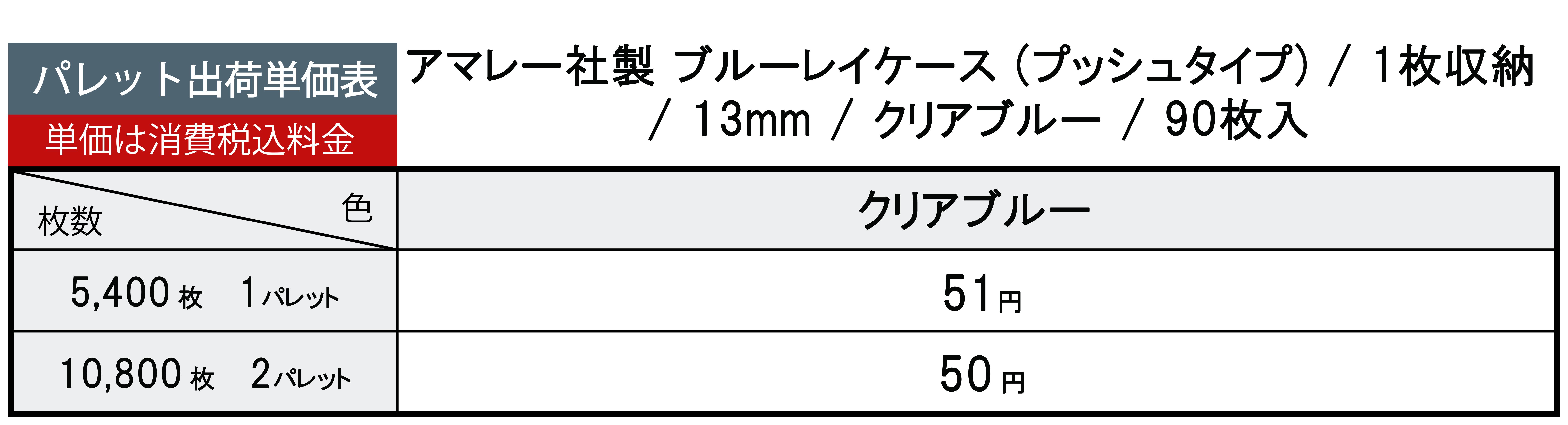 ブルーレイケース大量注文単価表