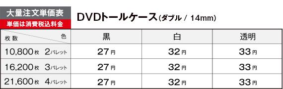 トールケースダブル大量注文単価表