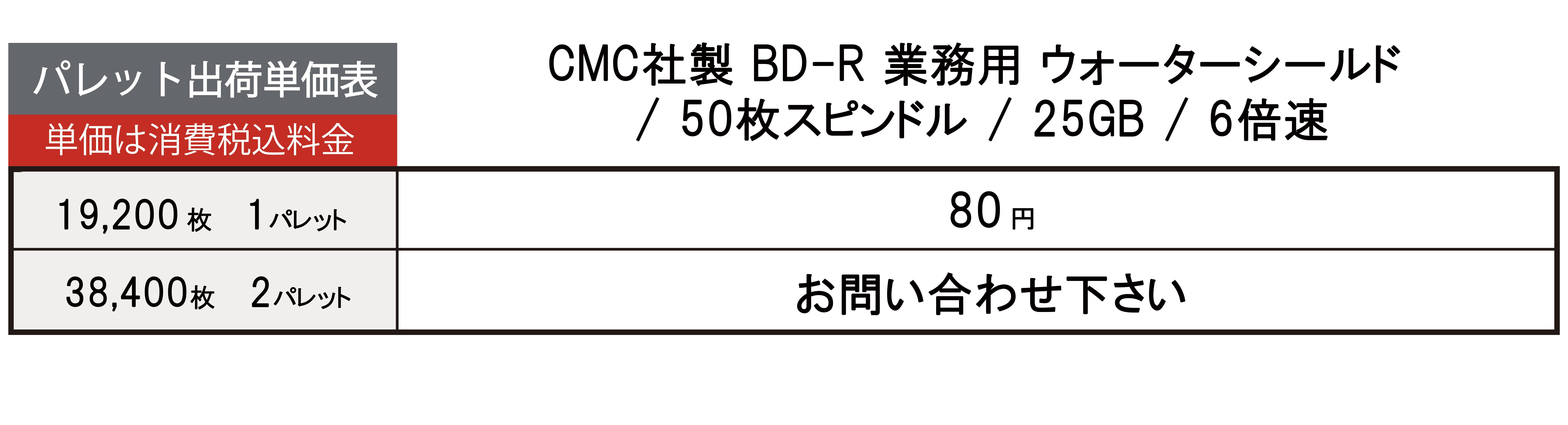 BDケース大量注文